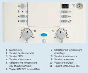 Elm Leblanc Paris : contrat d entretien elm leblanc paris 3 90 ttc ~ Premium-room.com Idées de Décoration